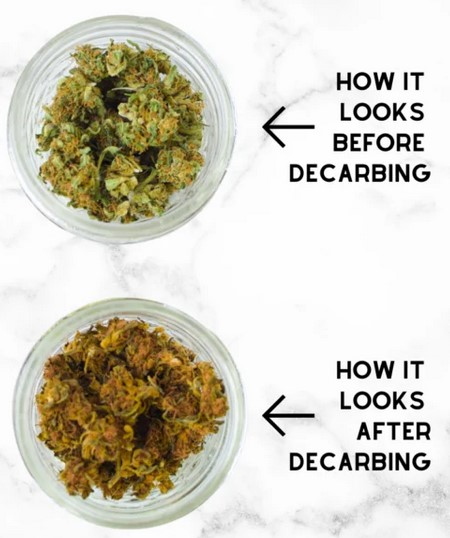decarboxylate